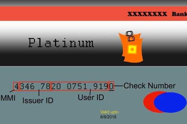 Что означает номер кредитной карты?