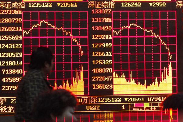 Почему шатается китайский фондовый рынок