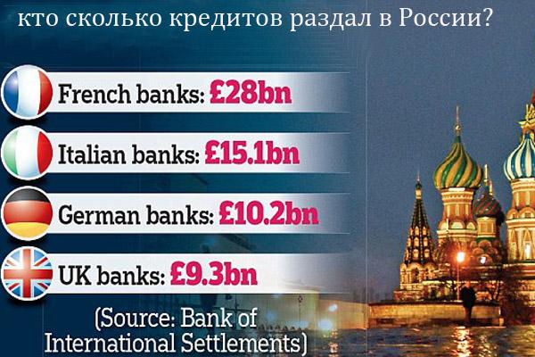 Санкции против РФ и не только или Почему возмущаются британские банки?